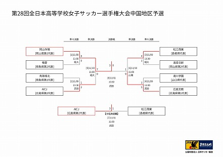 Tournament_page-0001.jpg