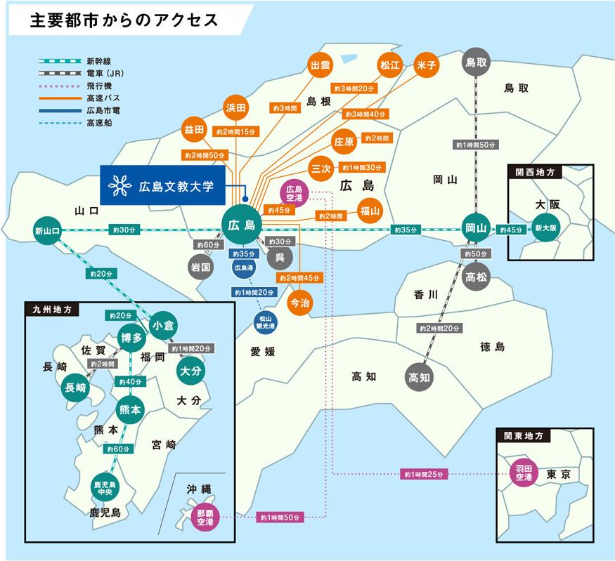 主要都市からのアクセス
