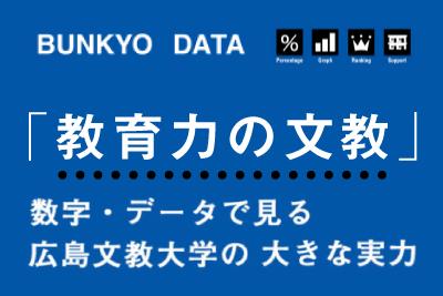 BUNKYO DATA 数字・データで見る広島文教大学の大きな実力